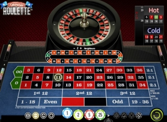 American Roulette – Table and Wheel Layout